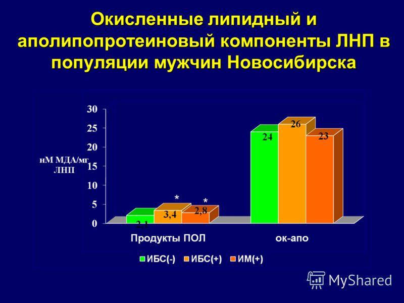 Окисленные липидный и аполипопротеиновый компоненты ЛНП в популяции мужчин Новосибирска * *