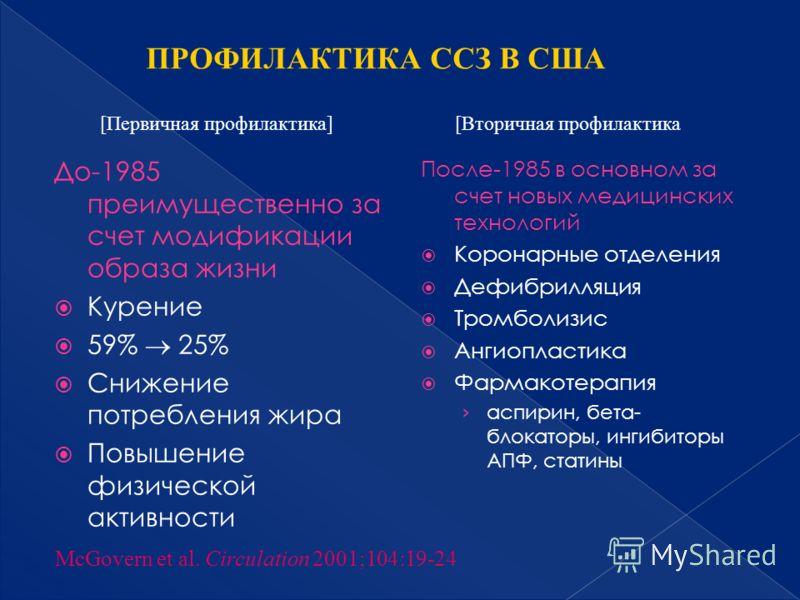 статины для профилактики атеросклероза