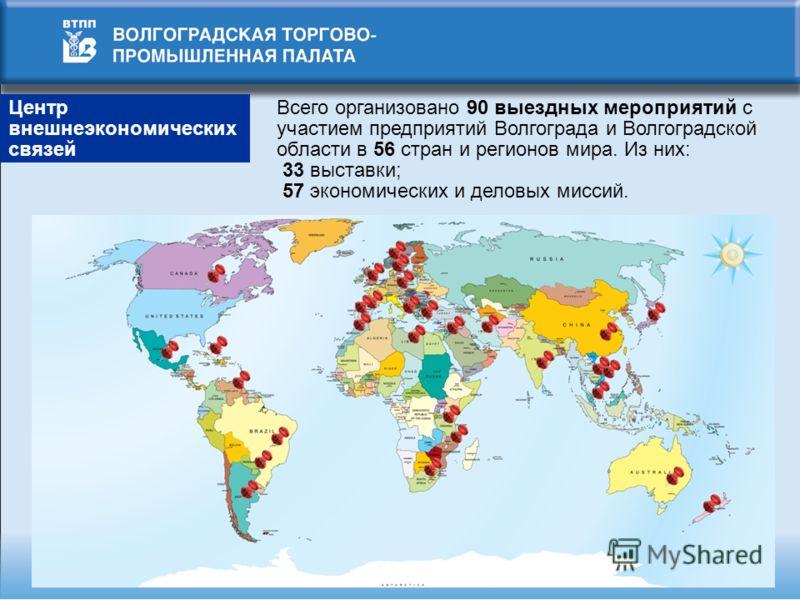 Центр внешнеэкономических связей Всего организовано 90 выездных мероприятий с участием предприятий Волгограда и Волгоградской области в 56 стран и регионов мира. Из них: 33 выставки; 57 экономических и деловых миссий.