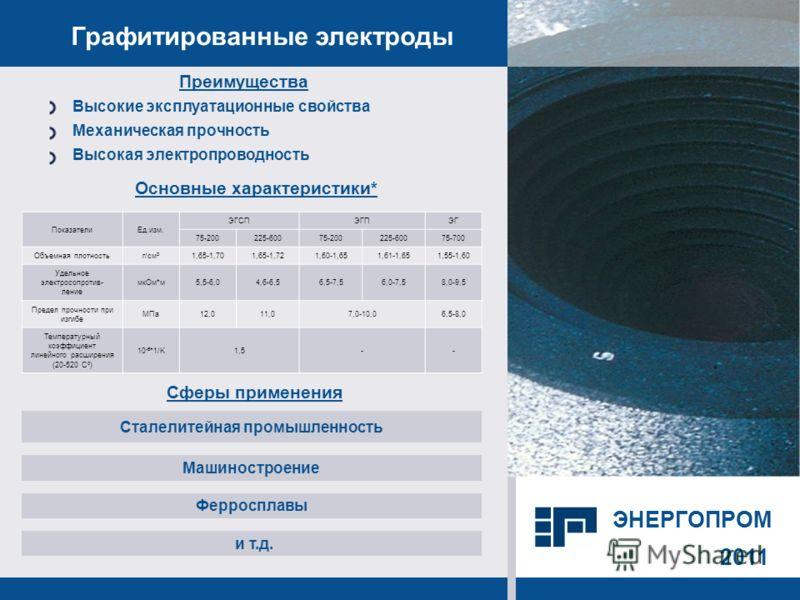 2011 Графитированные электроды Сферы применения Сталелитейная промышленность Машиностроение Ферросплавы Преимущества *Геометрические параметры соответствуют IEC 60239 Основные характеристики* ПоказателиЕд.изм. ЭГСПЭГПЭГ 75-200225-60075-200225-60075-7