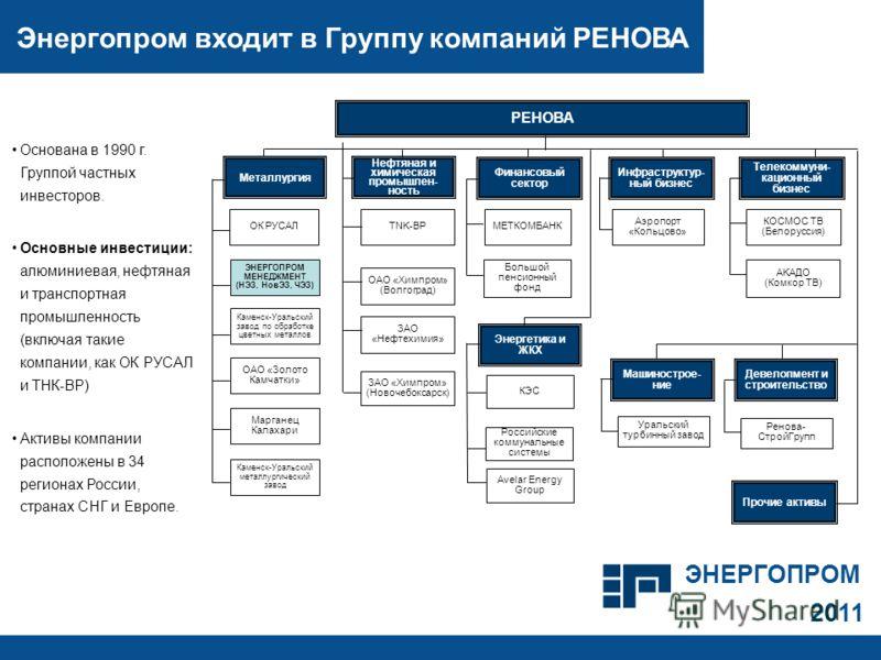 2011 Энергопром входит в Группу компаний РЕНОВА Основана в 1990 г. Группой частных инвесторов. Основные инвестиции: алюминиевая, нефтяная и транспортная промышленность (включая такие компании, как ОК РУСАЛ и ТНК-BP) Активы компании расположены в 34 р