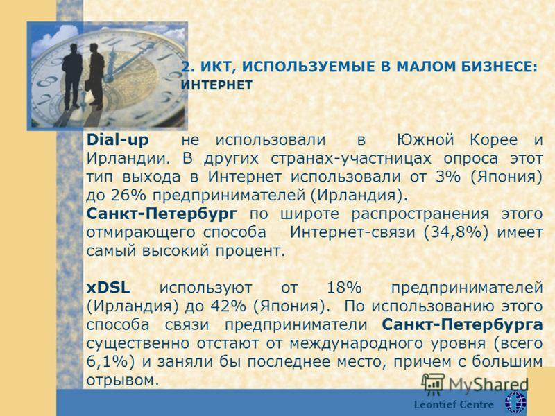 Leontief Centre Dial-up не использовали в Южной Корее и Ирландии. В других странах-участницах опроса этот тип выхода в Интернет использовали от 3% (Япония) до 26% предпринимателей (Ирландия). Санкт-Петербург по широте распространения этого отмирающег