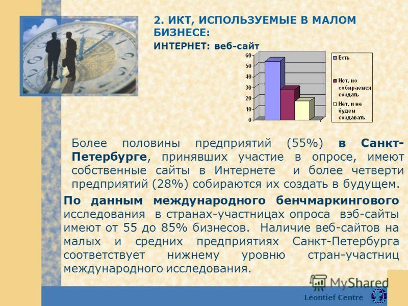 Leontief Centre Более половины предприятий (55%) в Санкт- Петербурге, принявших участие в опросе, имеют собственные сайты в Интернете и более четверти предприятий (28%) собираются их создать в будущем. 2. ИКТ, ИСПОЛЬЗУЕМЫЕ В МАЛОМ БИЗНЕСЕ: ИНТЕРНЕТ: