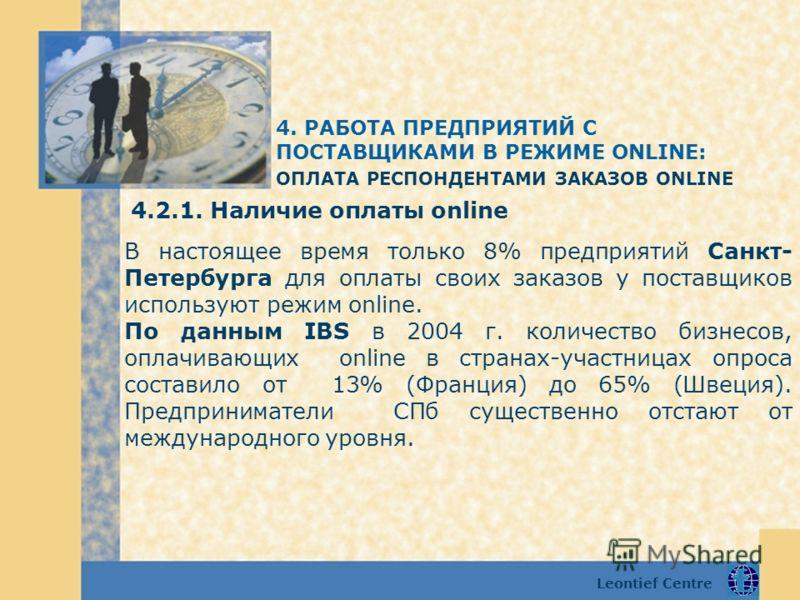 Leontief Centre 4.2.1. Наличие оплаты online В настоящее время только 8% предприятий Санкт- Петербурга для оплаты своих заказов у поставщиков используют режим online. По данным IBS в 2004 г. количество бизнесов, оплачивающих online в странах-участниц