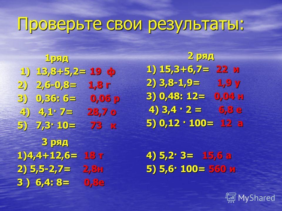 Проверьте свои результаты: 1 ряд 1 ряд 1) 13,8+5,2= 19 ф 1) 13,8+5,2= 19 ф 2) 2,6-0,8= 1,8 г 3) 0,36: 6= 0,06 р 4) 4,1· 7= 28,7 о 4) 4,1· 7= 28,7 о 5) 7,3· 10= 73 к 2 ряд 2 ряд 1) 15,3+6,7= 22 и 2) 3,8-1,9= 1,9 у 3) 0,48: 12= 0,04 н 4) 3,4 · 2 = 6,8