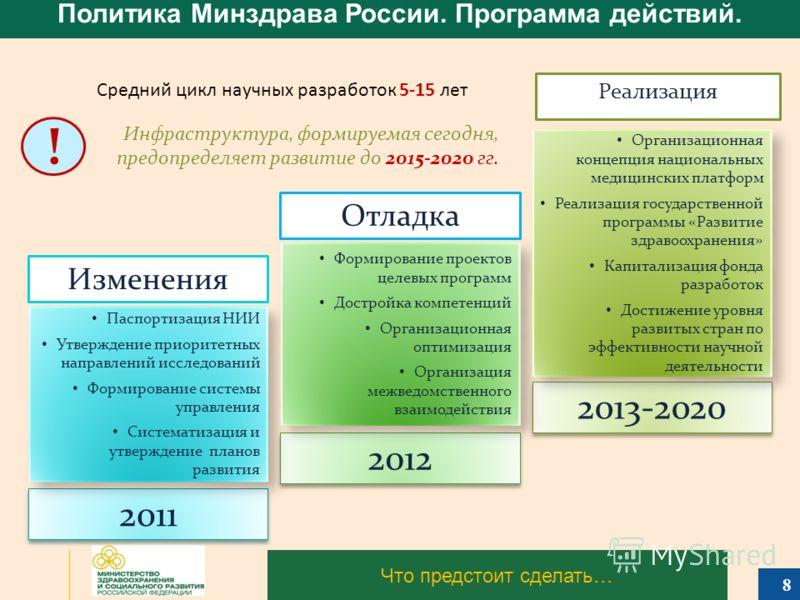 Что предстоит сделать… 2011 2012 2013-2020 Паспортизация НИИ Утверждение приоритетных направлений исследований Формирование системы управления Систематизация и утверждение планов развития Паспортизация НИИ Утверждение приоритетных направлений исследо