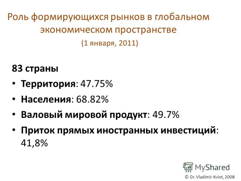 Роль формирующихся рынков в глобальном экономическом пространстве (1 января, 2011) 83 страны Территория: 47.75% Населения: 68.82% Валовый мировой продукт: 49.7% Приток прямых иностранных инвестиций: 41,8% © Dr. Vladimir Kvint, 2008