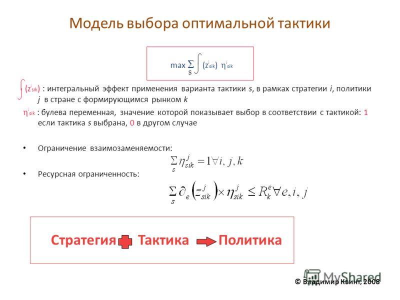 Модель выбора оптимальной тактики (z j sik ) : интегральный эффект применения варианта тактики s, в рамках стратегии i, политики j в стране с формирующимся рынком k j sik : булева переменная, значение которой показывает выбор в соответствии с тактико