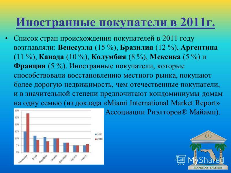 Иностранные покупатели в 2011г. Список стран происхождения покупателей в 2011 году возглавляли: Венесуэла (15 %), Бразилия (12 %), Аргентина (11 %), Канада (10 %), Колумбия (8 %), Мексика (5 %) и Франция (5 %). Иностранные покупатели, которые способс