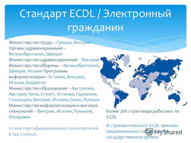 Стандарт ECDL / Электронный гражданин Министерство труда – Греция, Венгрия Органы здравоохранения – Великобритания, Швеция Министерство здравоохранения – Венгрия Министерство обороны – Великобритания, Швеция, Италия Программы информатизации - Эстония