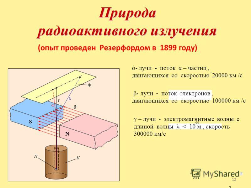 Исследования радиоактивности 11 1898 год – Открыты радиоактивность тория, полония и радия Все химические элементы, начиная с номера 83, обладают радиоактивностью
