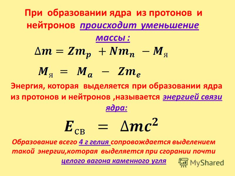 2. Ядерные силы. Энергия связи ядра