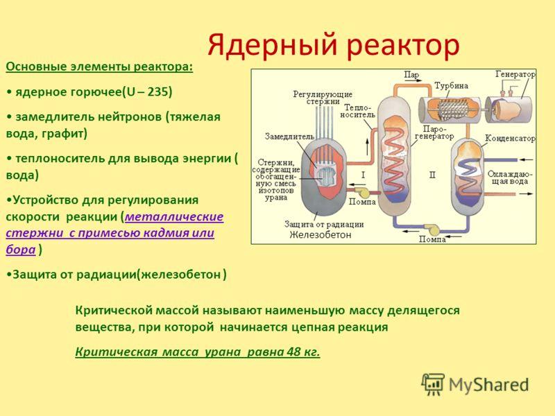 Цепная ядерная реакция деления урана – 235 ( открыта в 1938 году немецкими учеными О.Ганом и Ф. Штрассманом ) U + n = Ba + Kr 2 (3 ) n + γ + 200 Mэв 92 235 0 1 56 145 36 88 0 1