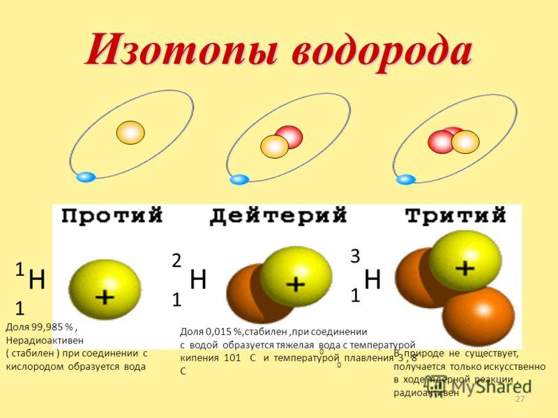 Изотопы 26 Изотопы - это химические элементы, ядра которых имеют одинаковое число протонов, но разное число нейтронов. Изотопы имеют одинаковые химические свойства ( обусловлены зарядом ядра ), но разные физические свойства ( обусловлено массой ).