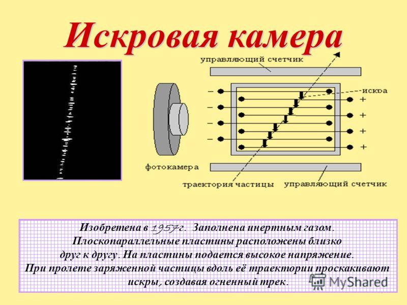 Толстослойные фотоэмульсии 3 Метод разработан В 1958 году Ждановым А. П. и Мысовским Л. В. Пролетающая сквозь фотоэмульсию заряженная частица действует на зерна бромистого серебра и образует скрытое изображение. После проявления на фотопластинке обра