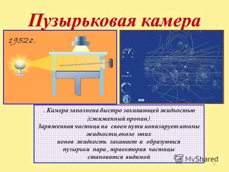Искровая камера 4 Изобретена в 1957 г. Заполнена инертным газом. Плоскопараллельные пластины расположены близко друг к другу. На пластины подается высокое напряжение. При пролете заряженной частицы вдоль её траектории проскакивают искры, создавая огн