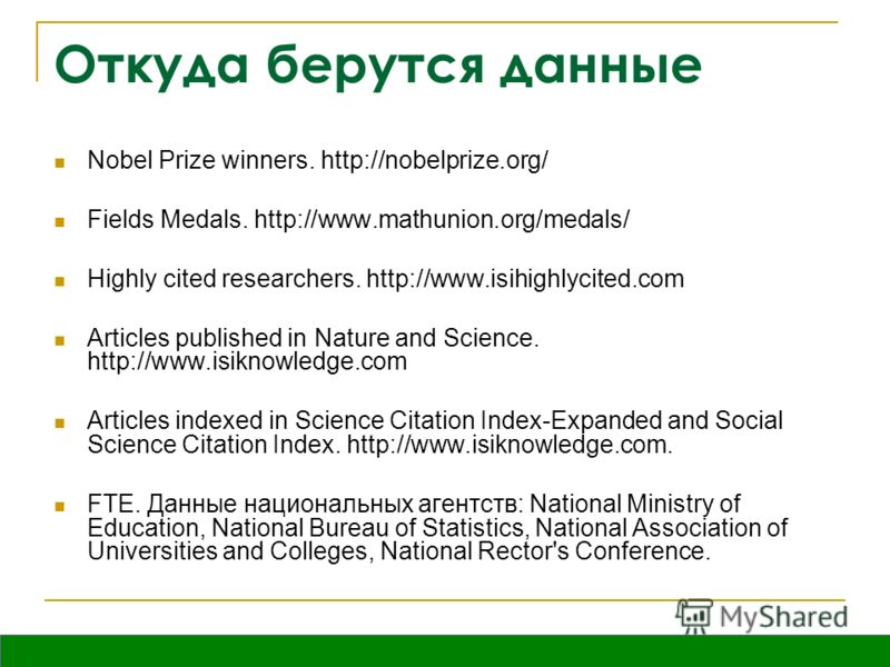 Вятка, октябрь 2009 Откуда берутся данные Nobel Prize winners. http://nobelprize.org/ Fields Medals. http://www.mathunion.org/medals/ Highly cited researchers. http://www.isihighlycited.com Articles published in Nature and Science. http://www.isiknow