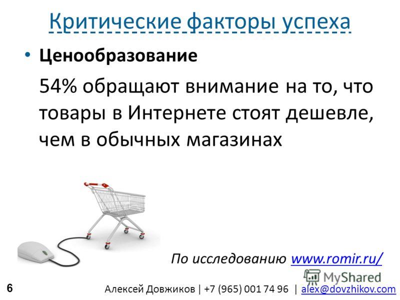 Алексей Довжиков   +7 (965) 001 74 96   alex@dovzhikov.comalex@dovzhikov.com Критические факторы успеха Ценообразование 54% обращают внимание на то, что товары в Интернете стоят дешевле, чем в обычных магазинах 6 По исследованию www.romir.ru/www.romi