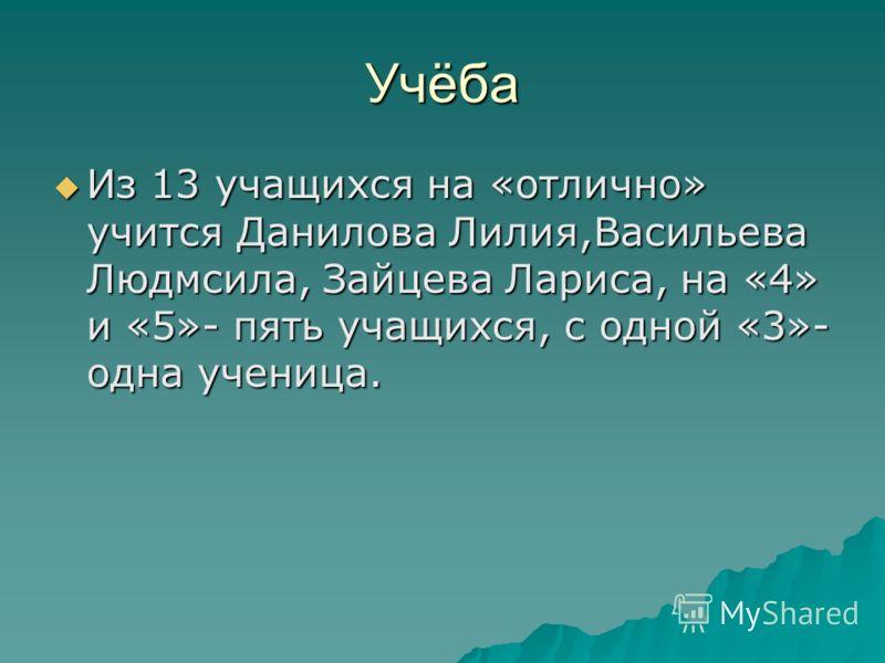 Учёба Из 13 учащихся на «отлично» учится Данилова Лилия,Васильева Людмсила, Зайцева Лариса, на «4» и «5»- пять учащихся, с одной «3»- одна ученица. Из 13 учащихся на «отлично» учится Данилова Лилия,Васильева Людмсила, Зайцева Лариса, на «4» и «5»- пя