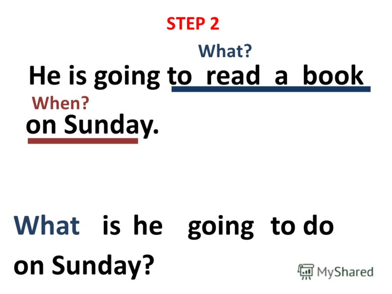 He is going to read a book What? When? Whatishegoing on Sunday. to do on Sunday? STEP 2