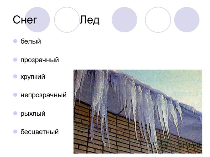 Снег Лед белый прозрачный хрупкий непрозрачный рыхлый бесцветный