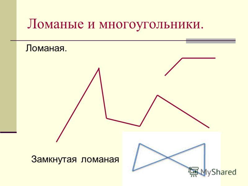 Ломаные и многоугольники. Ломаная. Замкнутая ломаная