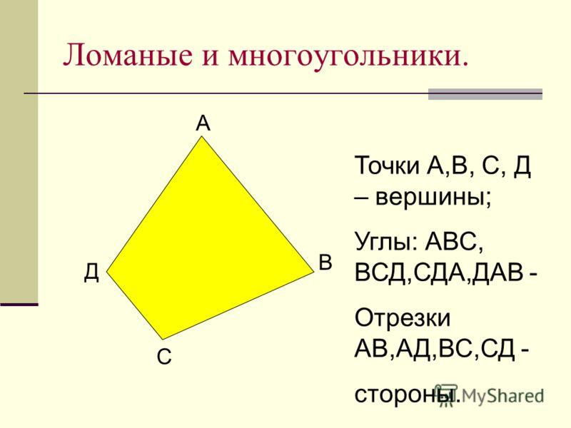 А В С Д Точки А,В, С, Д – вершины; Углы: АВС, ВСД,СДА,ДАВ - Отрезки АВ,АД,ВС,СД - стороны.