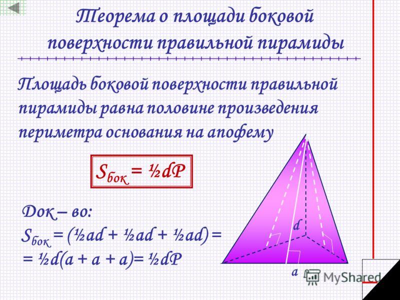 Теорема о площади боковой поверхности правильной пирамиды Площадь боковой поверхности правильной пирамиды равна половине произведения периметра основания на апофему Док – во: S бок = (½ad + ½ad + ½ad) = = ½d(a + a + a)= ½dP d a S бок = ½dP