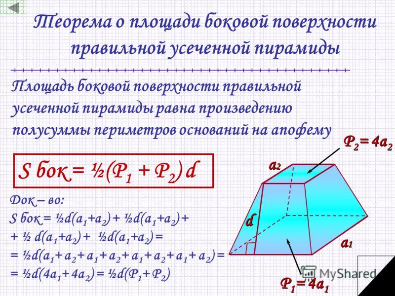 a2a2 a2a2 a1a1 a1a1 Теорема о площади боковой поверхности правильной усеченной пирамиды Площадь боковой поверхности правильной усеченной пирамиды равна произведению полусуммы периметров оснований на апофему S бок = ½(Р 1 + Р 2 ) d P 1 = 4a 1 P 2 = 4a