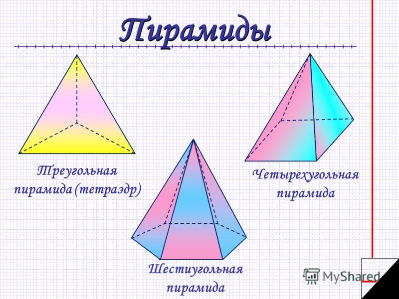 Пирамиды Треугольная пирамида (тетраэдр) Шестиугольная пирамида Четырехугольная пирамида