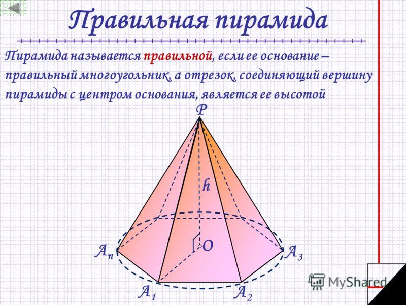 Правильная пирамида Пирамида называется правильной, если ее основание – правильный многоугольник, а отрезок, соединяющий вершину пирамиды с центром основания, является ее высотой АnАn А1А1 А2А2 P h O А3А3
