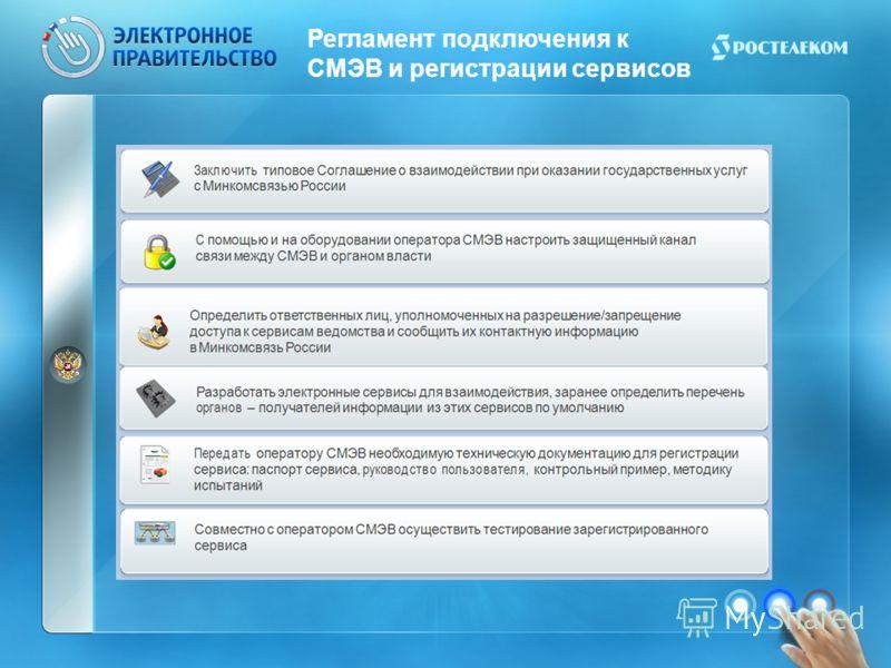 Регламент подключения к СМЭВ и регистрации сервисов