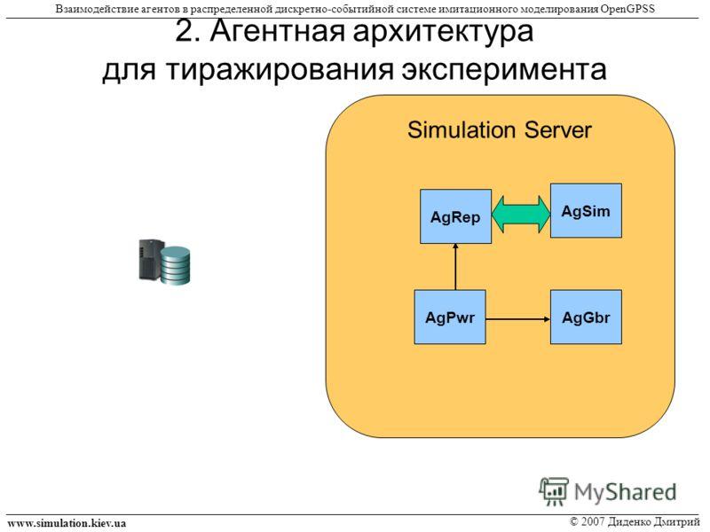 2. Агентная архитектура для тиражирования эксперимента www.simulation.kiev.ua © 2007 Диденко Дмитрий Взаимодействие агентов в распределенной дискретно-событийной системе имитационного моделирования OpenGPSS Simulation Server AgSim AgRep AgPwrAgGbr