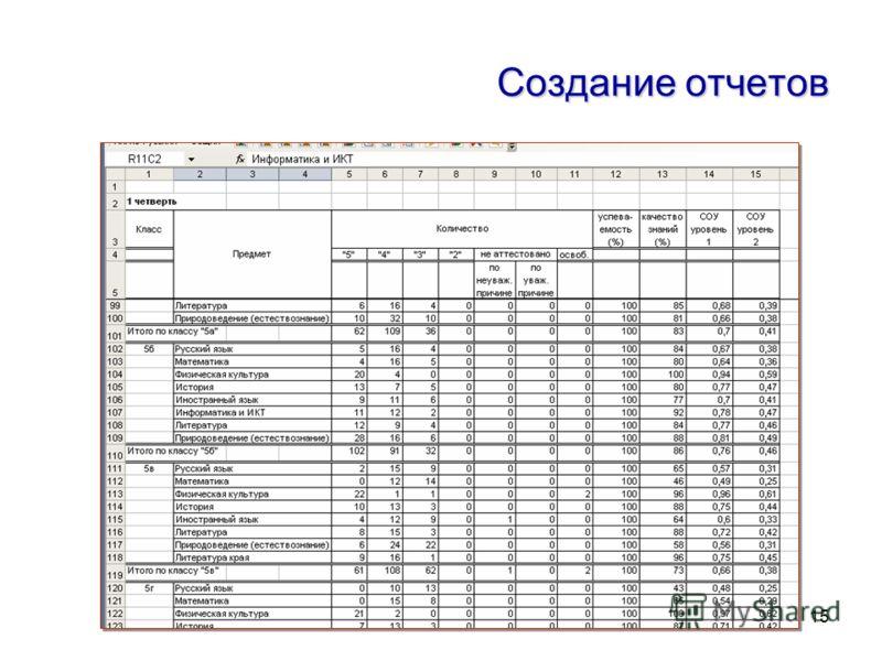 15 Создание отчетов