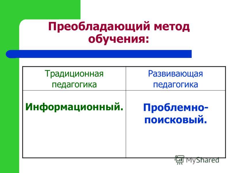 Преобладающий метод обучения: Традиционная педагогика Развивающая педагогика Информационный. Проблемно- поисковый.