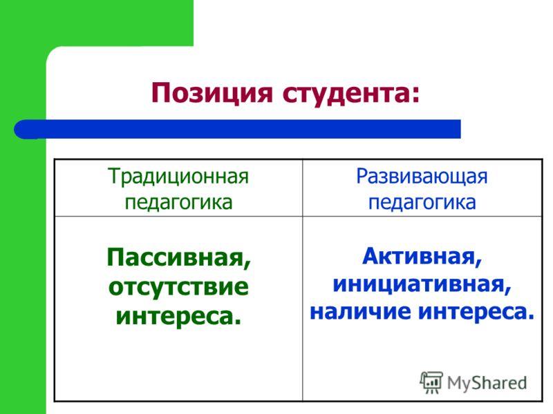 Позиция студента: Традиционная педагогика Развивающая педагогика Пассивная, отсутствие интереса. Активная, инициативная, наличие интереса.