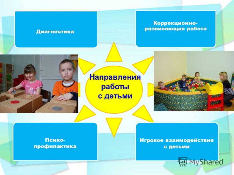 Направления работы с детьми Диагностика Коррекционно- развивающая работа Психо- профилактика Игровое взаимодействие с детьми