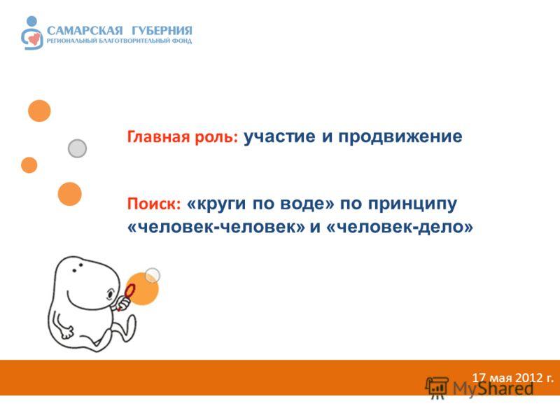 17 мая 2012 г. Главная роль: участие и продвижение Поиск: «круги по воде» по принципу «человек-человек» и «человек-дело»