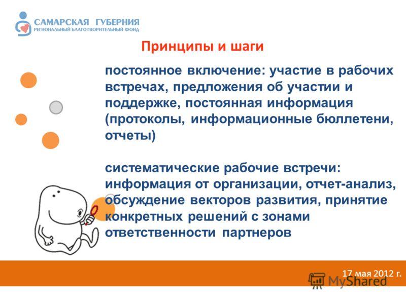 Принципы и шаги 17 мая 2012 г. постоянное включение: участие в рабочих встречах, предложения об участии и поддержке, постоянная информация (протоколы, информационные бюллетени, отчеты) систематические рабочие встречи: информация от организации, отчет