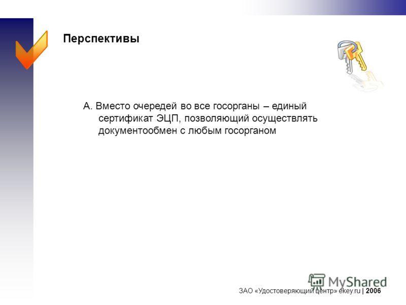 A. Вместо очередей во все госорганы – единый сертификат ЭЦП, позволяющий осуществлять документообмен с любым госорганом Перспективы