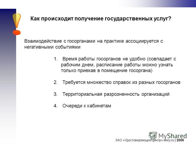 ЗАО «Удостоверяющий центр» ekey.ru | 2006 Как происходит получение государственных услуг? Взаимодействие с госорганами на практике ассоциируется с негативными событиями 1. Время работы госорганов не удобно (совпадает с рабочим днем, расписание работы