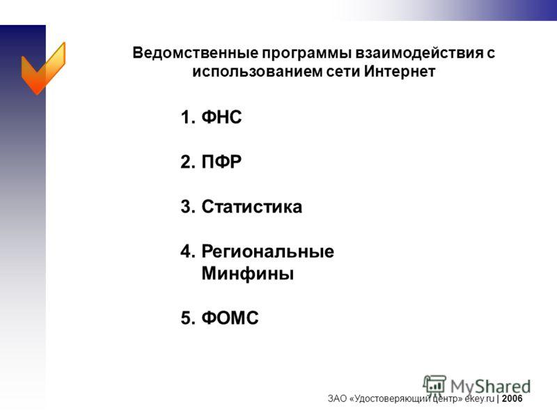 ЗАО «Удостоверяющий центр» ekey.ru | 2006 Ведомственные программы взаимодействия с использованием сети Интернет 1.ФНС 2.ПФР 3.Статистика 4.Региональные Минфины 5.ФОМС