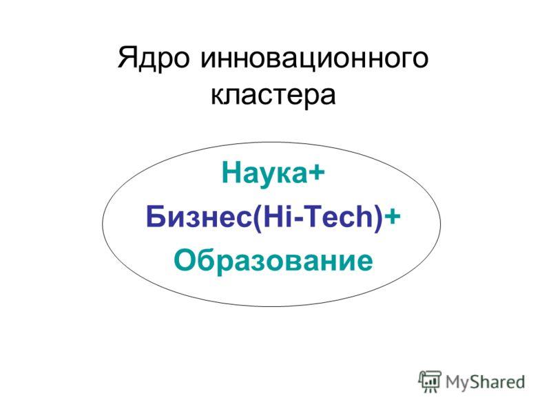 Ядро инновационного кластера Наука+ Бизнес(Hi-Tech)+ Образование
