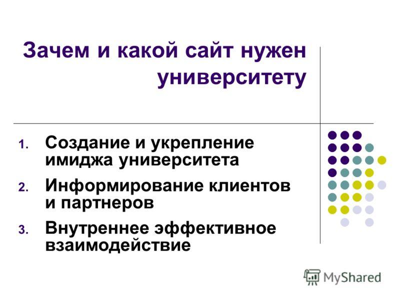 Зачем и какой сайт нужен университету 1. Создание и укрепление имиджа университета 2. Информирование клиентов и партнеров 3. Внутреннее эффективное взаимодействие