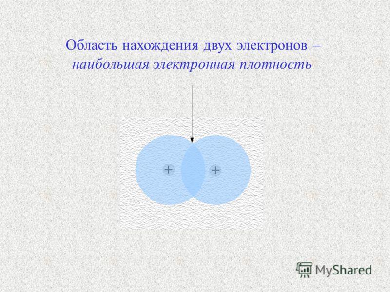 Область нахождения двух электронов – наибольшая электронная плотность