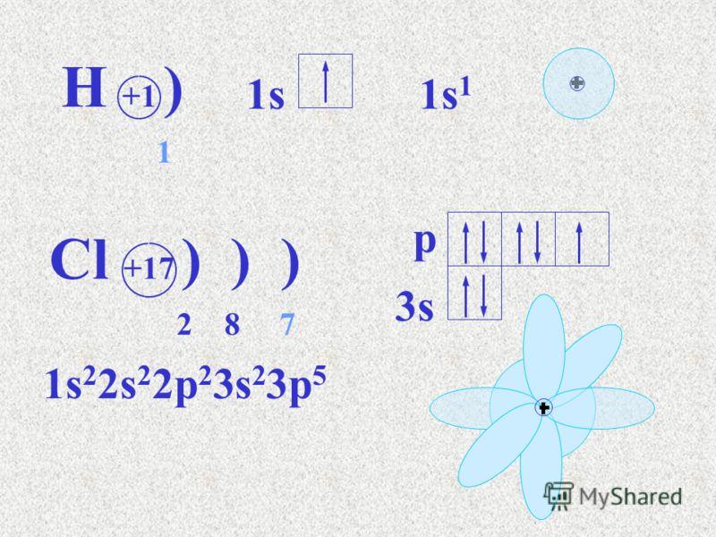 1s1s 1 Cl +17 ) ) ) 2 8 7 3s p 1s 2 2s 2 2p 2 3s 2 3p 5 H +1 ) 1