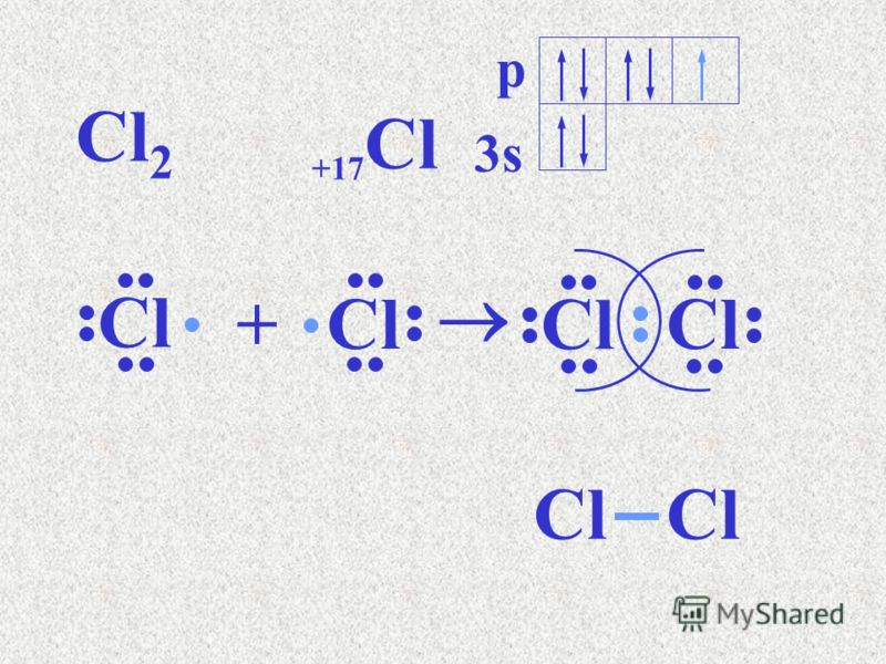 +17 Cl 3s p Cl 2 Cl + Cl