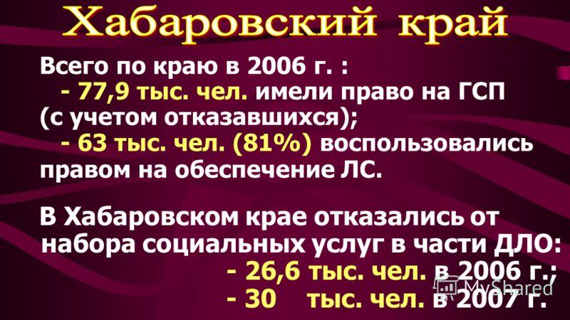 Всего по краю в 2006 г. : - 77,9 тыс. чел. имели право на ГСП (с учетом отказавшихся); - 63 тыс. чел. (81%) воспользовались правом на обеспечение ЛС. В Хабаровском крае отказались от набора социальных услуг в части ДЛО: - 26,6 тыс. чел. в 2006 г.; -