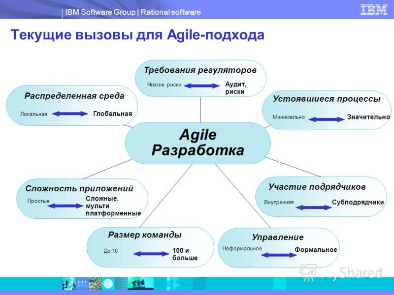 IBM Software Group   Rational software Текущие вызовы для Agile-подхода Agile Разработка Локальная Распределенная среда Глобальная Требования регуляторов Низкие риски Аудит, риски Сложность приложений Простые Сложные, мульти платформенные Участие под