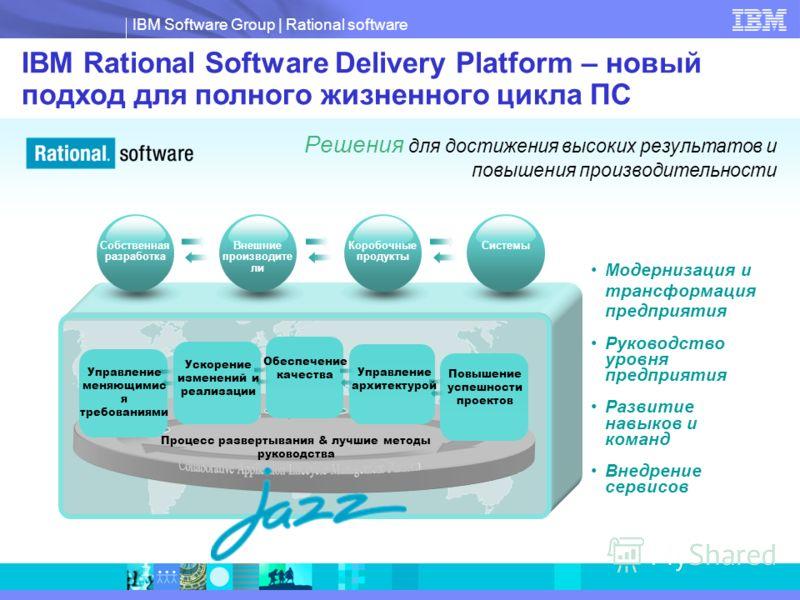 IBM Software Group | Rational software IBM Rational Software Delivery Platform – новый подход для полного жизненного цикла ПС Модернизация и трансформация предприятия Руководство уровня предприятия Развитие навыков и команд Внедрение сервисов Управле